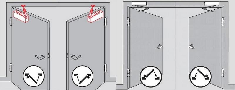 Установка дверного доводчика